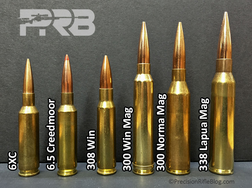 6.5mm Creedmore vs. the .300 Winchester Magnum cartridges